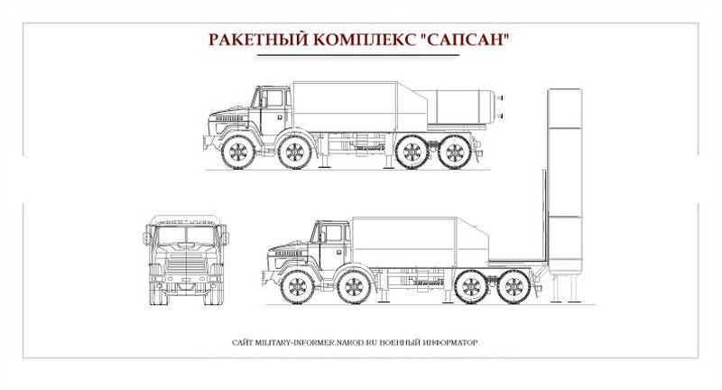 Ucrânia cria um novo sistema de mísseis